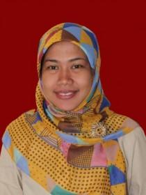 Ima Nur Kayati